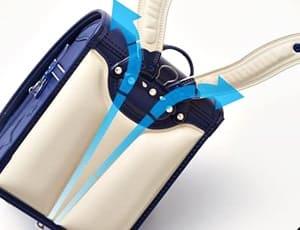 セイバンのランドセルは通気性の良い背当て構造